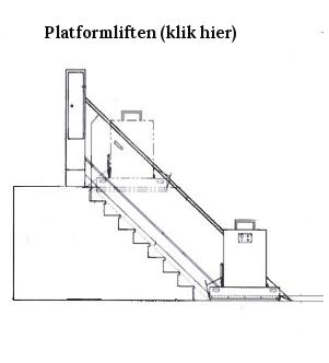 Figuur platformlift